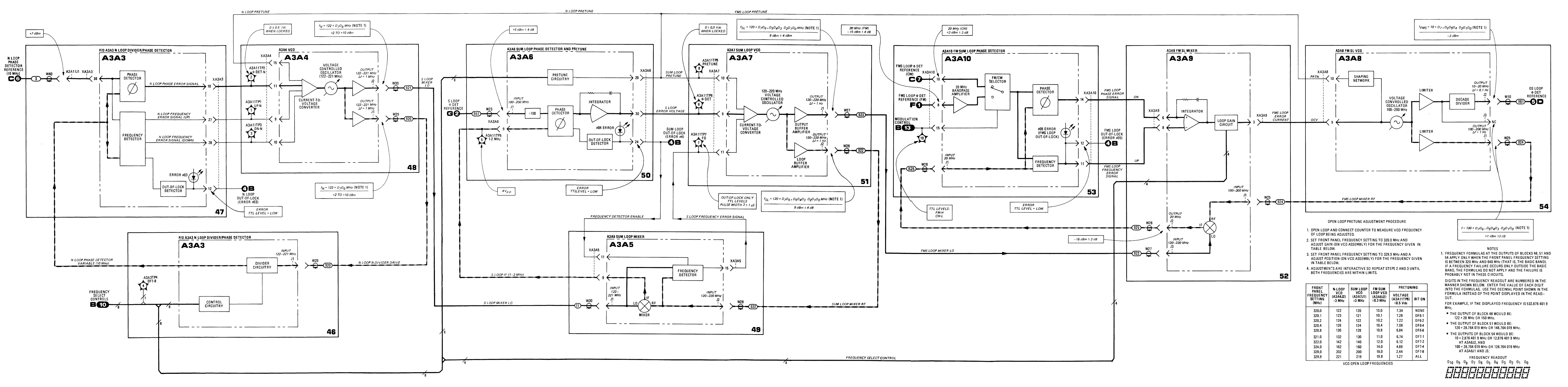 LF detailed block diagram
