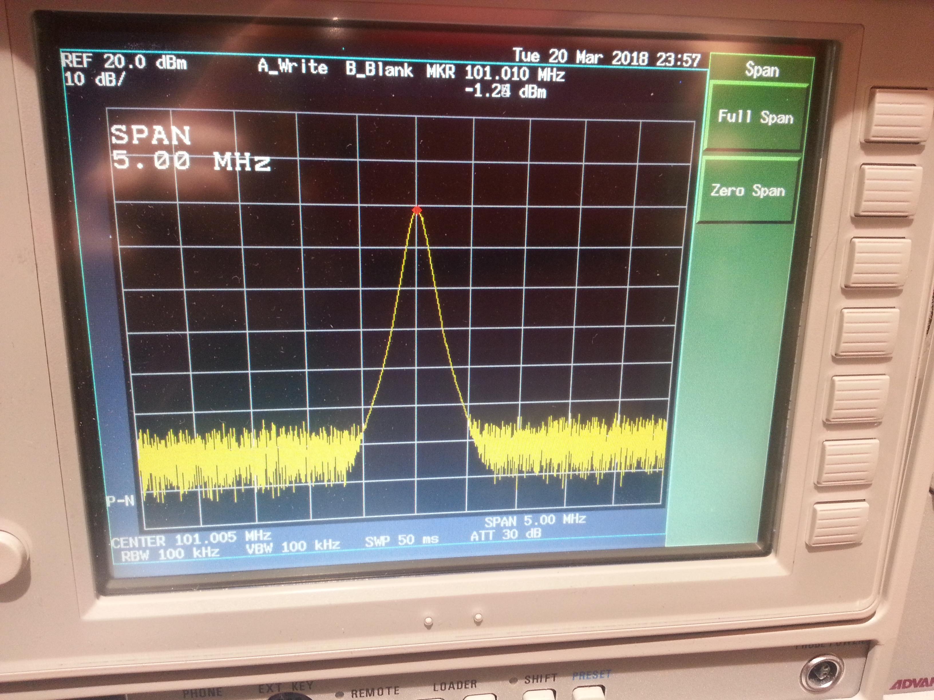 101.0MHz signal - better spectrum